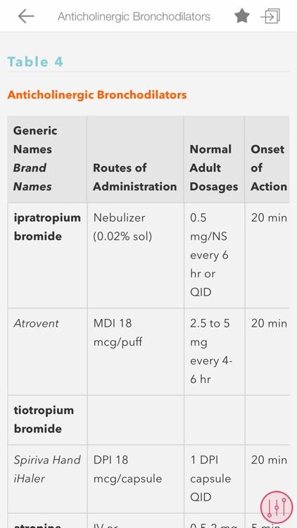 Mosby's Respiratory Care PDQ screenshot-3