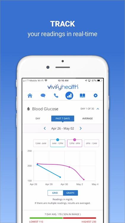 Vivify Health screenshot-3