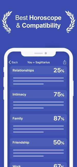 Astrology & Palmistry Coach on the App Store