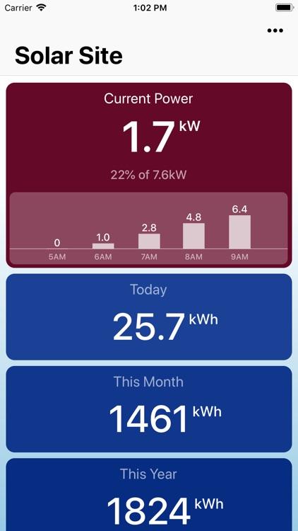 Solar Watch for SolarEdge screenshot-6