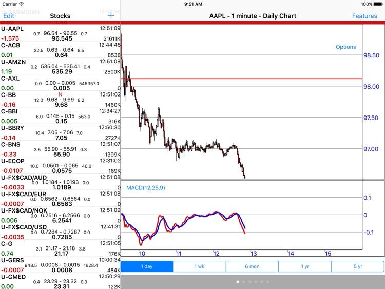 Stockwatch Ticker - HD