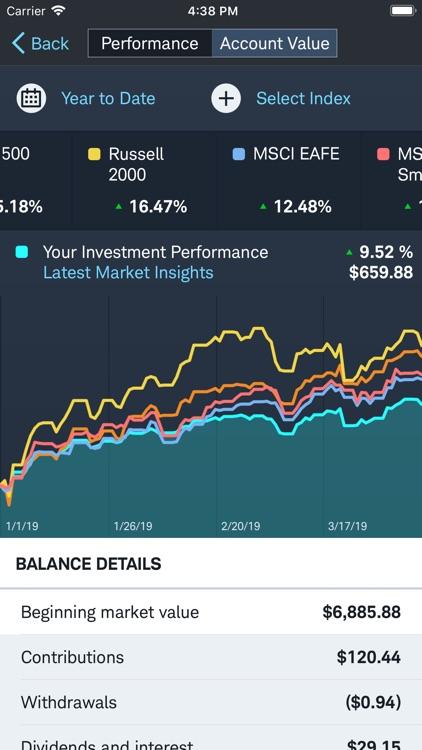 Schwab Intelligent Portfolios screenshot-3