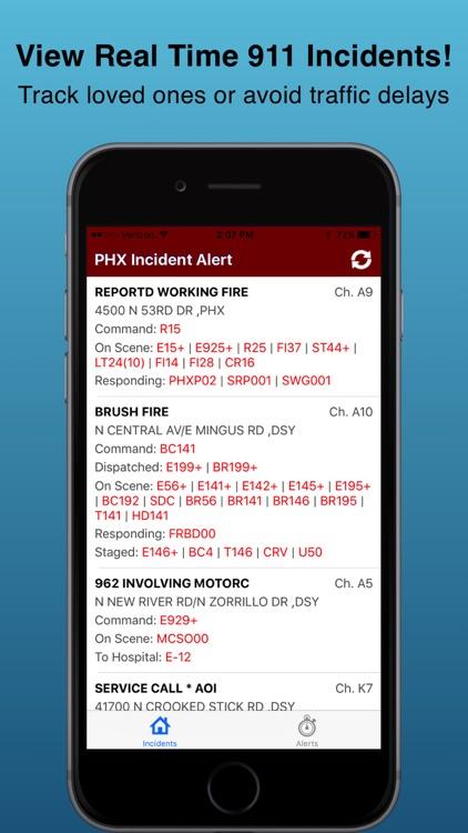 Incident Alert: PHX