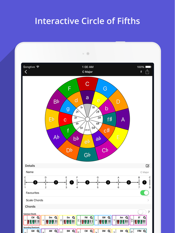 Piano Companion - chord and relative scale dictionary with chord progression and circle of fifths screenshot