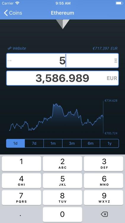 Bitcoin Convert