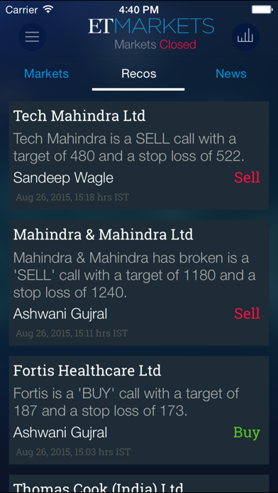 ET Markets Screenshot