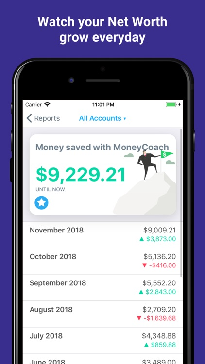 MoneyCoach - Save Money Easily screenshot-6