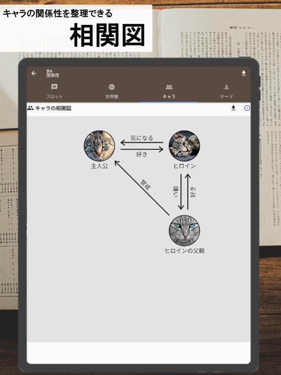 ストーリープロッター - ネタ から プロット を-のおすすめ画像5