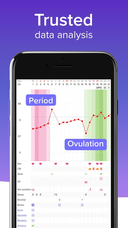 Glow Cycle & Fertility Tracker