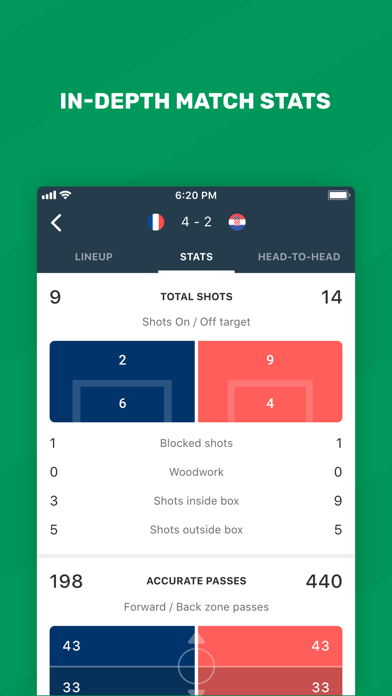FotMob Live Soccer Scores for PC - Free Download: Windows 7