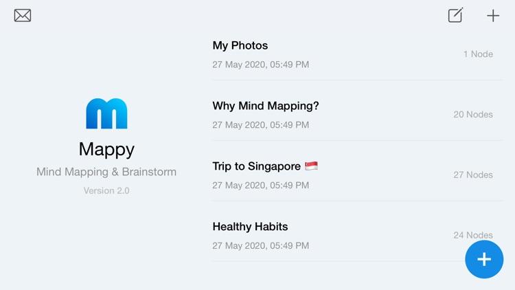 Mind Mapping - Mappy screenshot-5