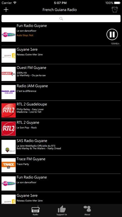 French Guiana Radio