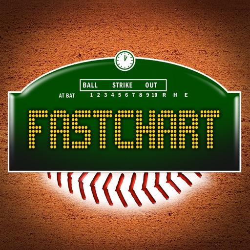 FastChart Sports