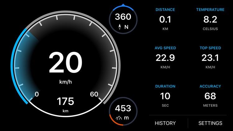 Speedboard - GPS speedometer