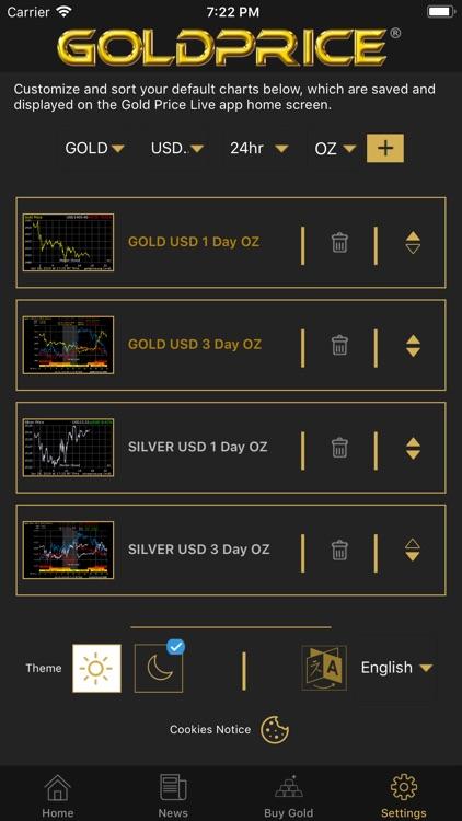 Gold Price Live screenshot-4