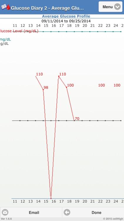 Glucose Diary 2 screenshot-3