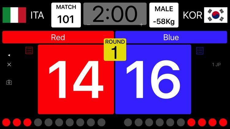 Taekwondo Training Scores
