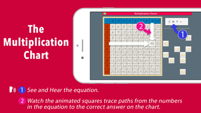 Multiplication Working Charts screenshot 2