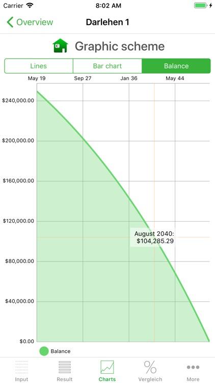 Mortgage-Calculator screenshot-6
