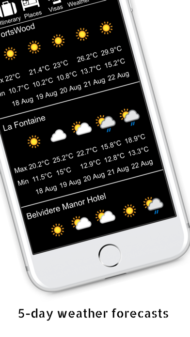 Travel Butlers Guest App 5