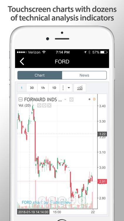Ultimate Stock Scanner PRO screenshot-4