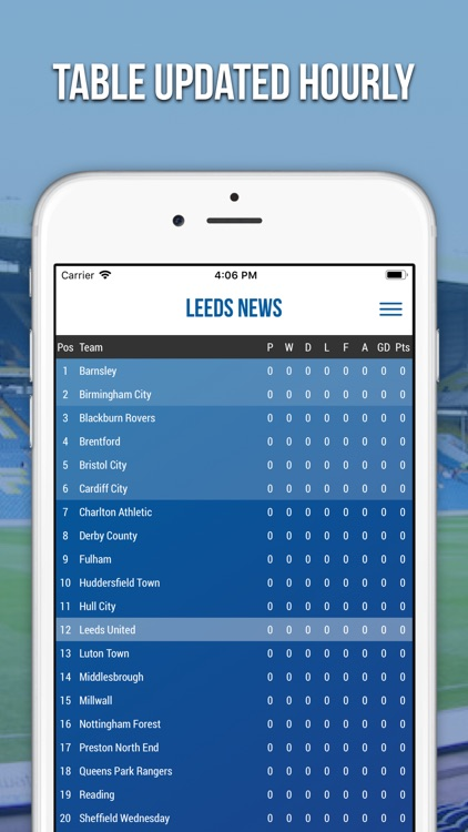 Leeds News - Fan App screenshot-3