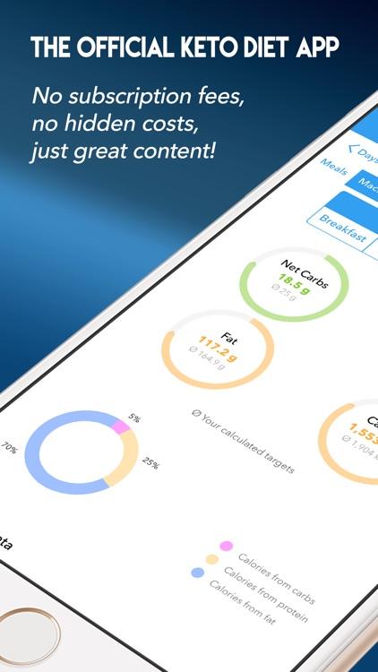 KetoDiet: The #1 Keto Diet App screenshot-0