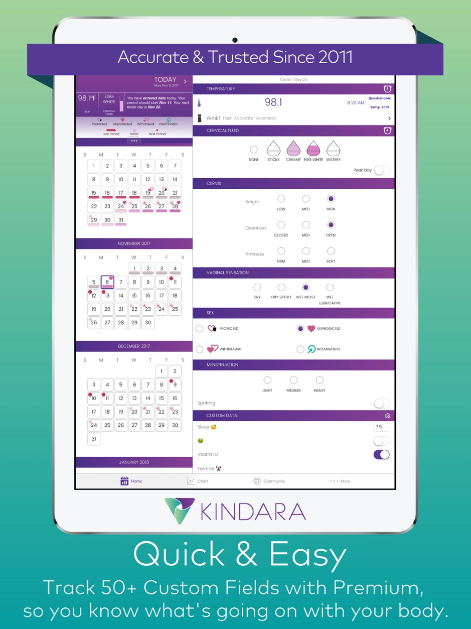 The Kindara: Fertility Tracker travel product recommended by Ceppie Merry on Pretty Progressive.