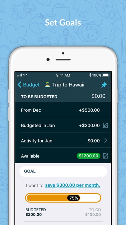 YNAB (You Need A Budget)