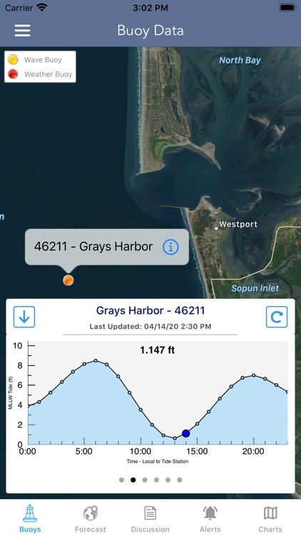Marine Weather Forecast Pro screenshot-3
