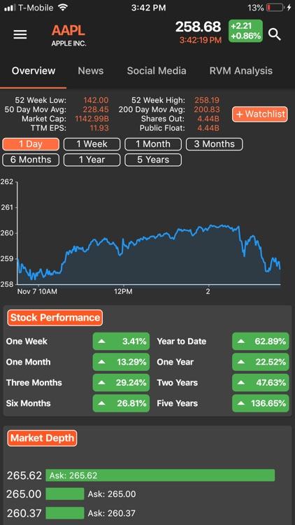 FundSpec: Financial Analysis