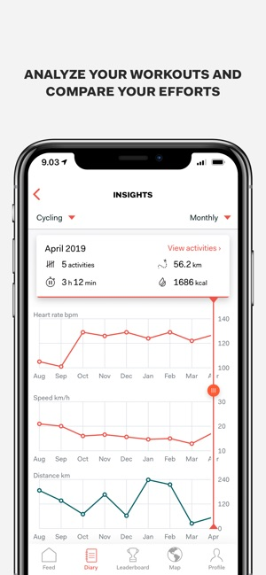 Sports Tracker for All Sports on the App Store