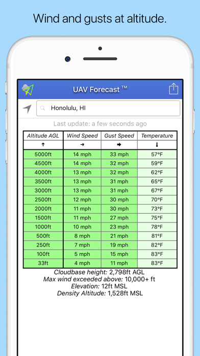 UAV Forecast på PC