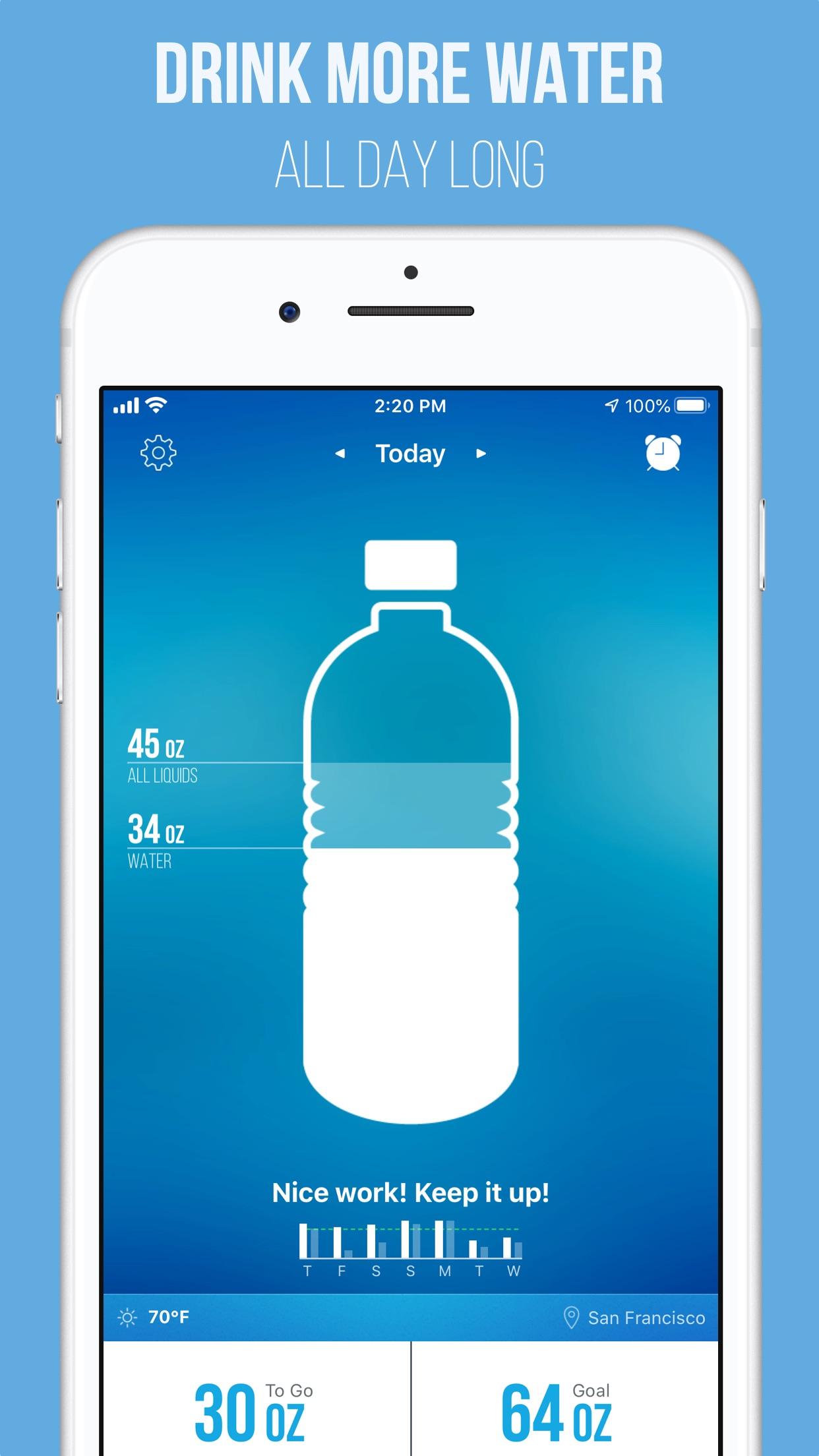 Waterlogged — Drink More Water Screenshot