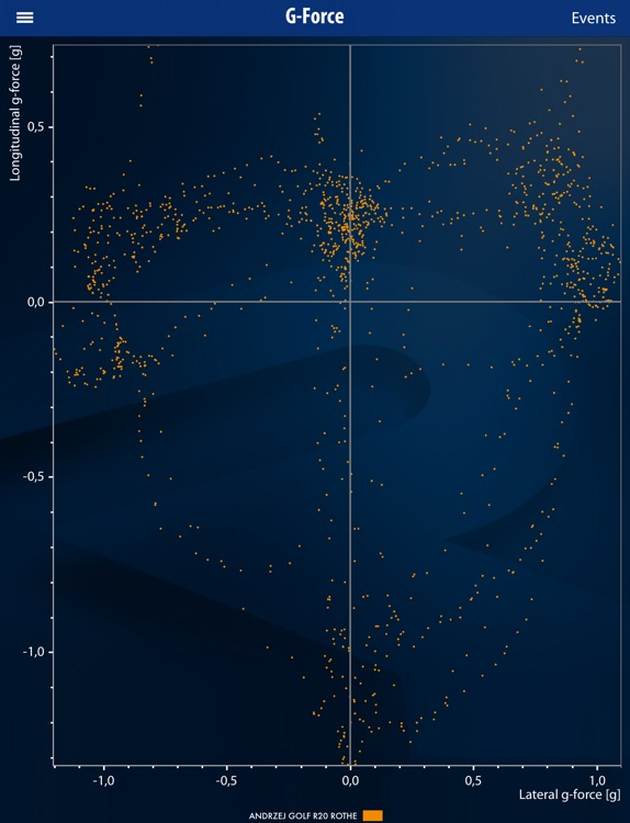 RN Analyzer screenshot-4