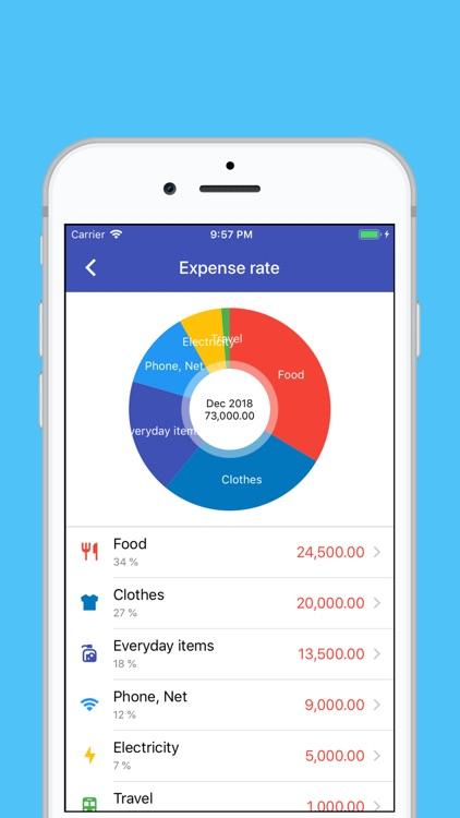 Household accounts - Moneytune screenshot-4