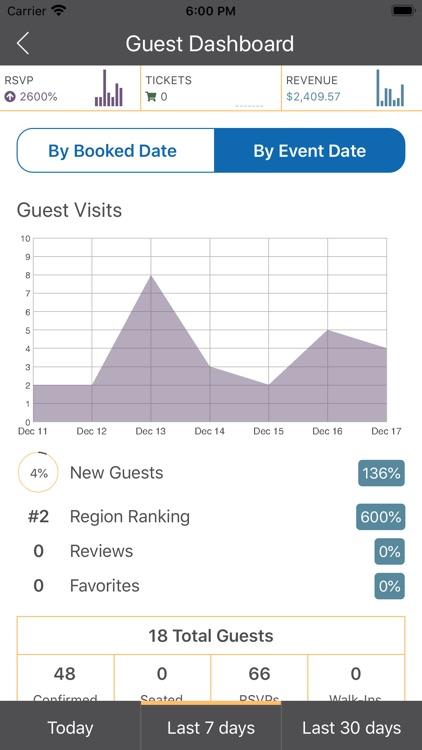 CellarPass Guest Link Pro screenshot-7