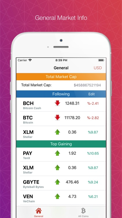 best coin ticker app