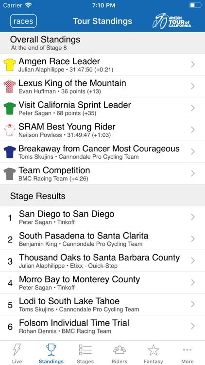 Amgen Tour of California 2019 screenshot-5