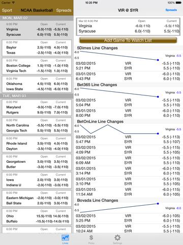 Odds Insider - Odds and Picks - náhled