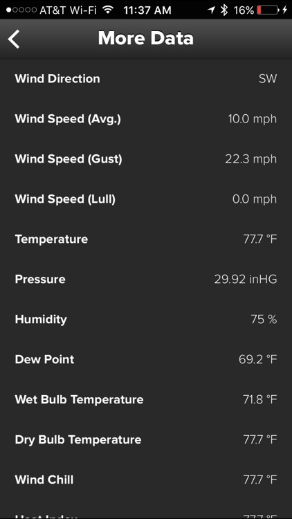 Wind & Weather Meter