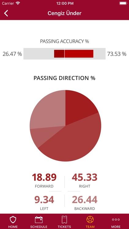 AS Roma Official App screenshot-4