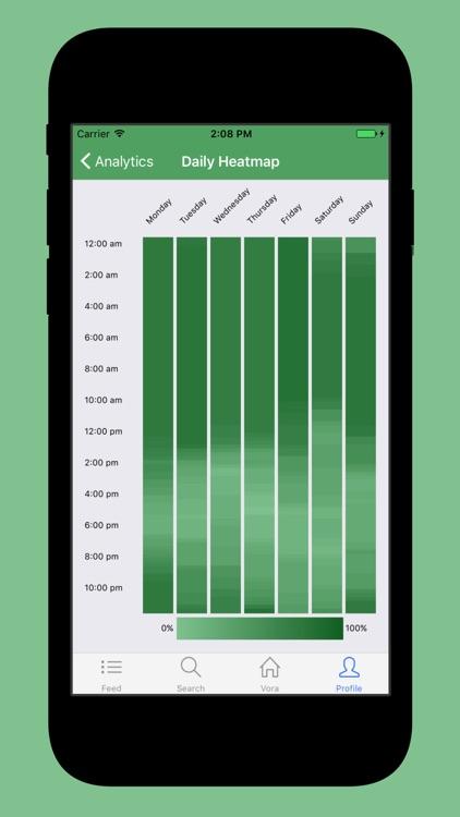 Vora - Fasting Tracker screenshot-6