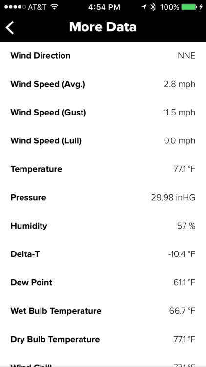 Wind & Weather Meter for Ag