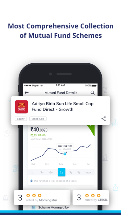 Download Paytm Money Mutual Funds App for Pc