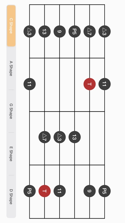 Learn Guitar Scale