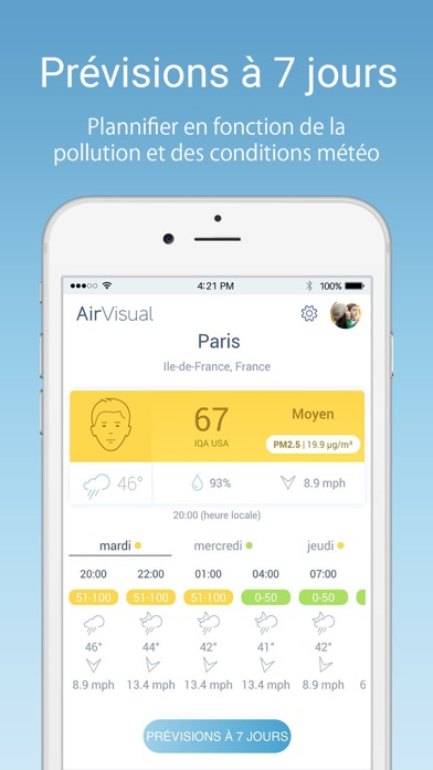 Screenshot for AirVisual | Qualité de l'Air in France App Store