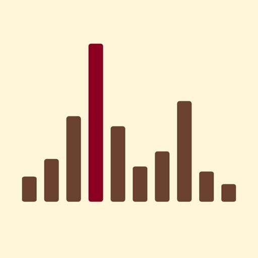 Sound Spectrum Analysis