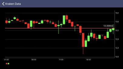 Crypto Tracker - 窓用