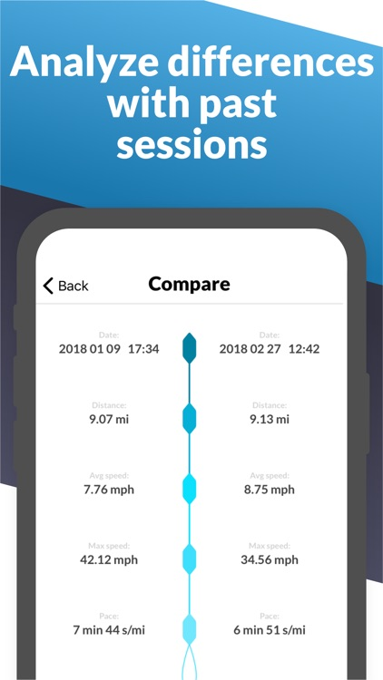 Watersports Tracker screenshot-6